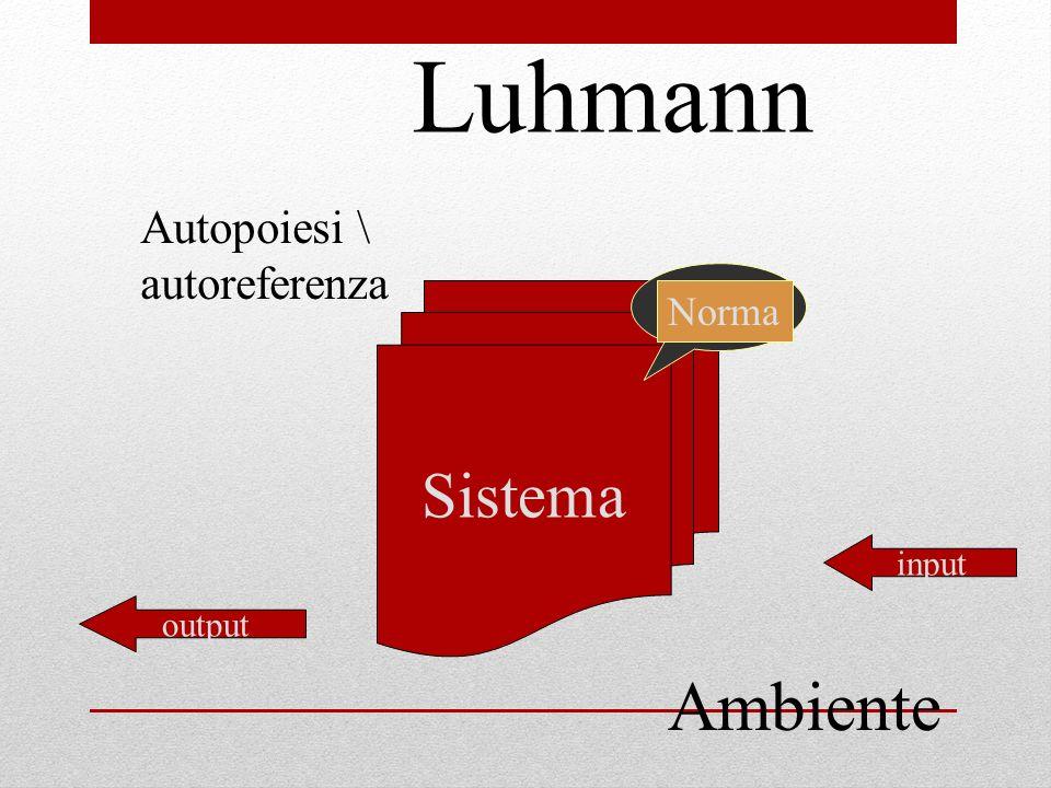 Sistema Luhmann Autopoiesi \ autoreferenza Ambiente Norma input output