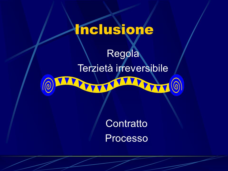 Inclusione Regola Terzietà irreversibile Contratto Processo
