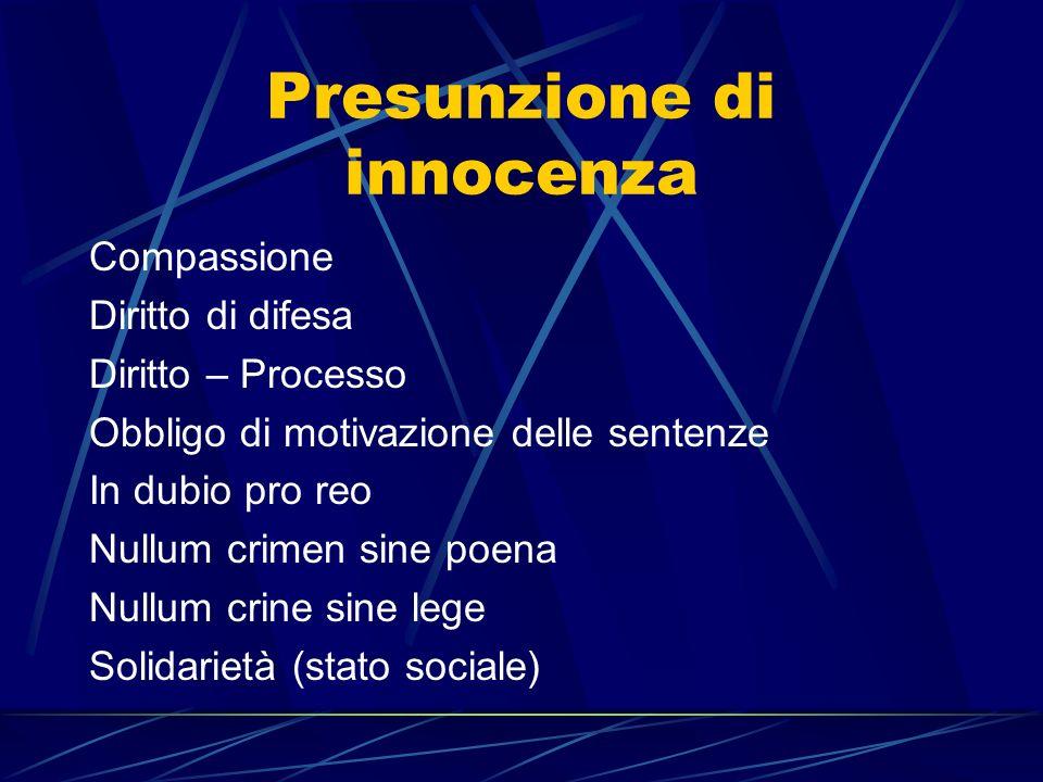 Presunzione di innocenza Compassione Diritto di difesa Diritto – Processo Obbligo di motivazione delle sentenze In dubio pro reo Nullum crimen sine po
