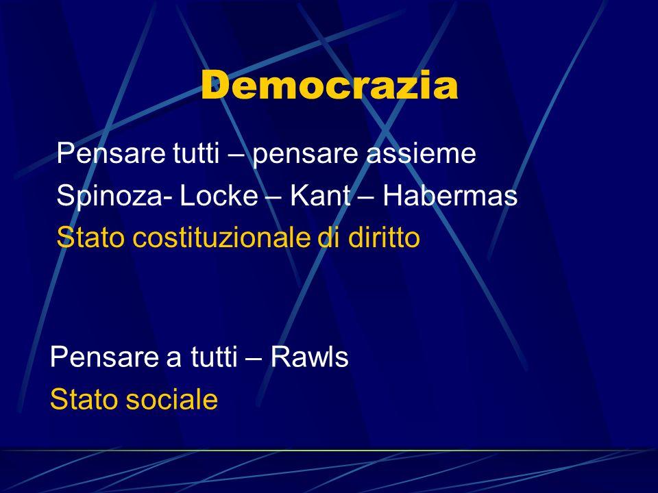 Democrazia Pensare tutti – pensare assieme Spinoza- Locke – Kant – Habermas Stato costituzionale di diritto Pensare a tutti – Rawls Stato sociale