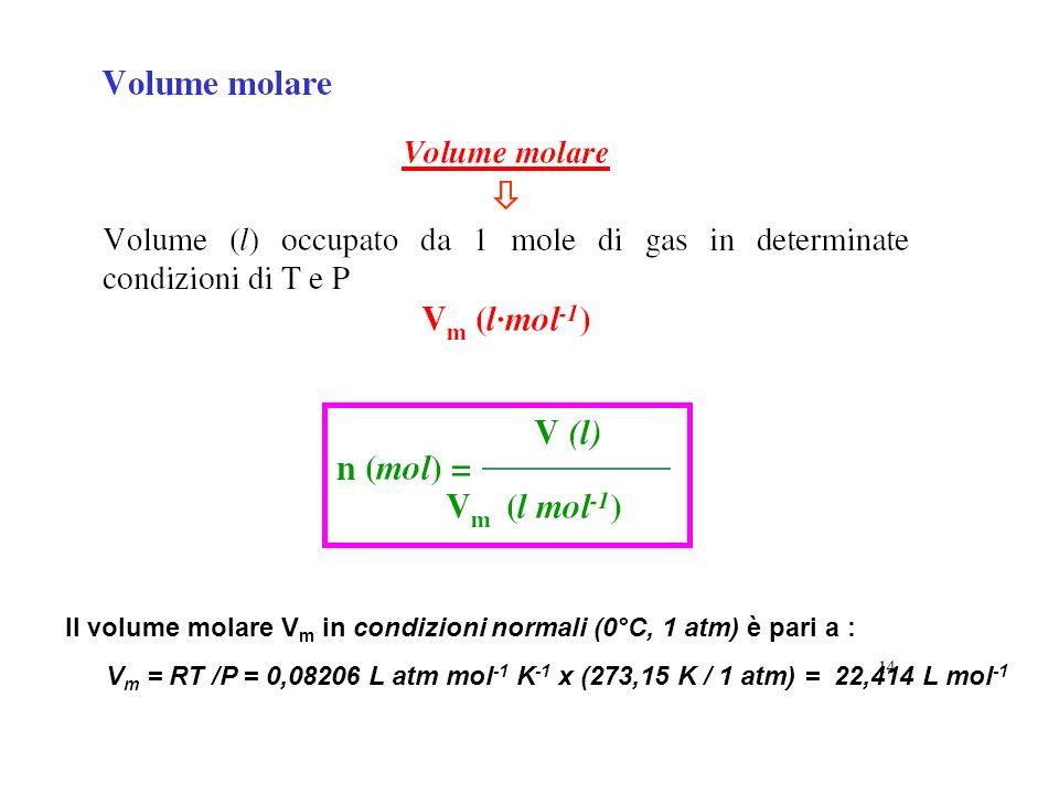 Il volume molare V m in condizioni normali (0°C, 1 atm) è pari a : V m = RT /P = 0,08206 L atm mol -1 K -1 x (273,15 K / 1 atm) = 22,414 L mol -1