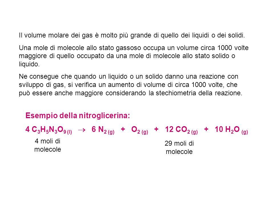 Il volume molare dei gas è molto più grande di quello dei liquidi o dei solidi. Una mole di molecole allo stato gassoso occupa un volume circa 1000 vo