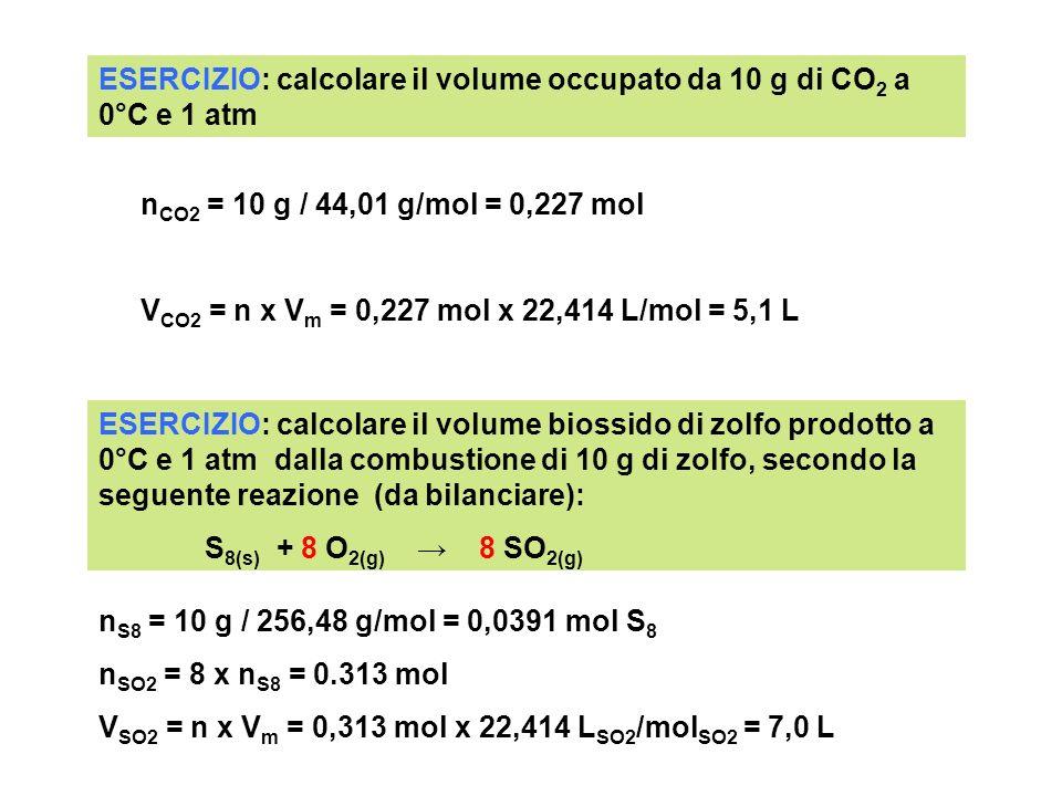 ESERCIZIO: calcolare il volume occupato da 10 g di CO 2 a 0°C e 1 atm n CO2 = 10 g / 44,01 g/mol = 0,227 mol V CO2 = n x V m = 0,227 mol x 22,414 L/mo