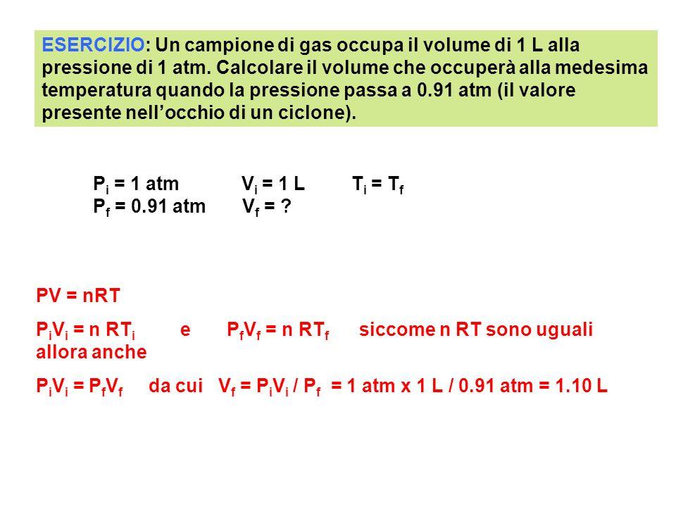 ESERCIZIO: Un campione di gas occupa il volume di 1 L alla pressione di 1 atm. Calcolare il volume che occuperà alla medesima temperatura quando la pr