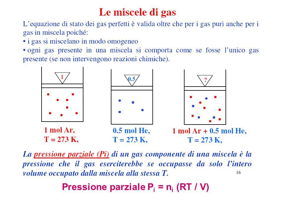 Pressione parziale P i = n i (RT / V)