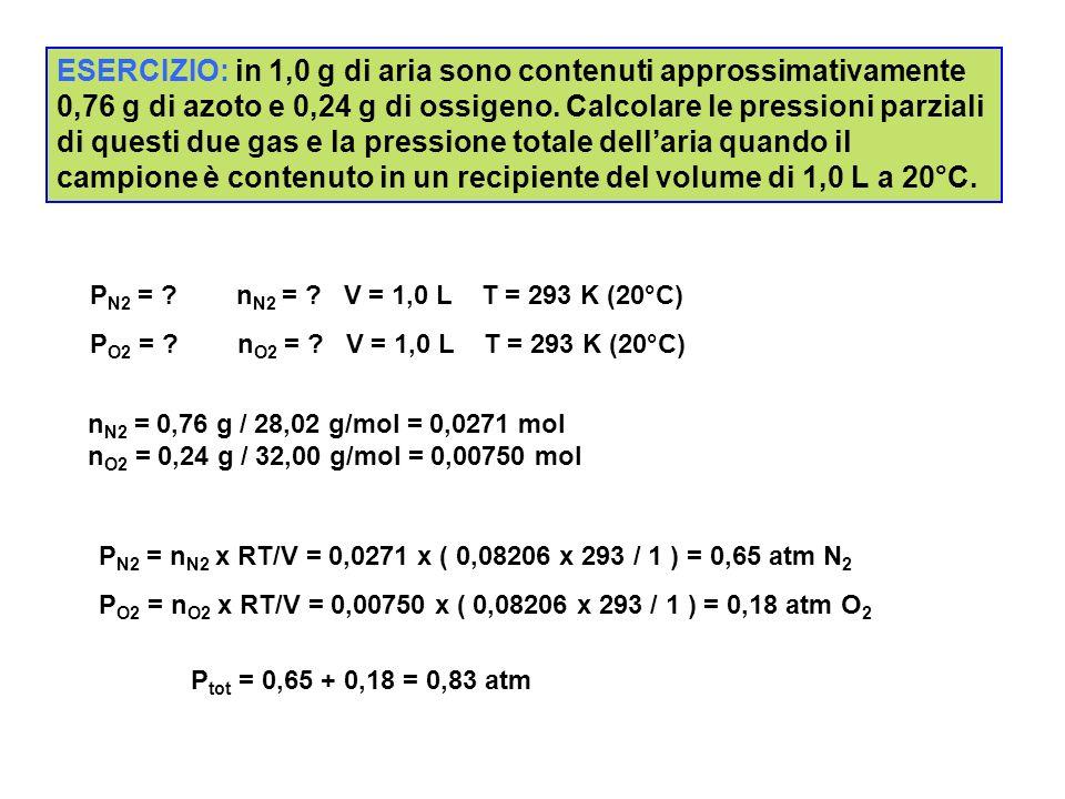 ESERCIZIO: in 1,0 g di aria sono contenuti approssimativamente 0,76 g di azoto e 0,24 g di ossigeno. Calcolare le pressioni parziali di questi due gas