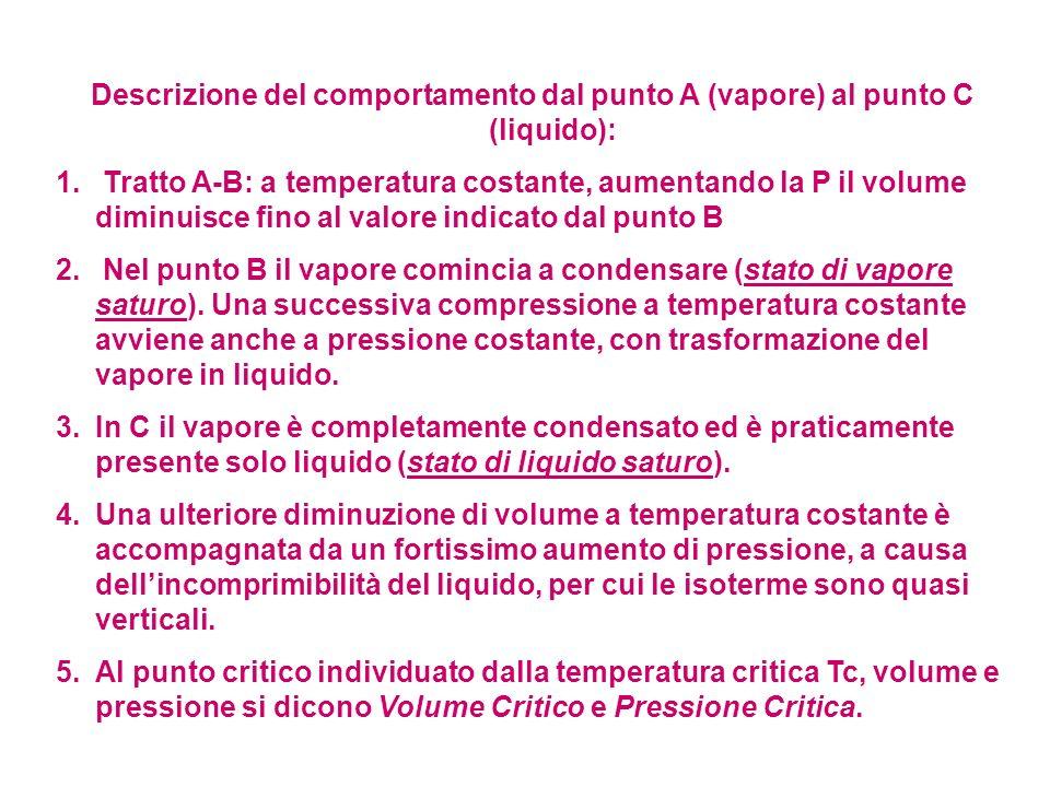 Descrizione del comportamento dal punto A (vapore) al punto C (liquido): 1. Tratto A-B: a temperatura costante, aumentando la P il volume diminuisce f