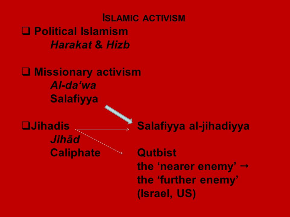 I SLAMIC ACTIVISM Political Islamism Harakat & Hizb Missionary activism Al-dawa Salafiyya JihadisSalafiyya al-jihadiyya Jihād CaliphateQutbist the nearer enemy the further enemy (Israel, US)