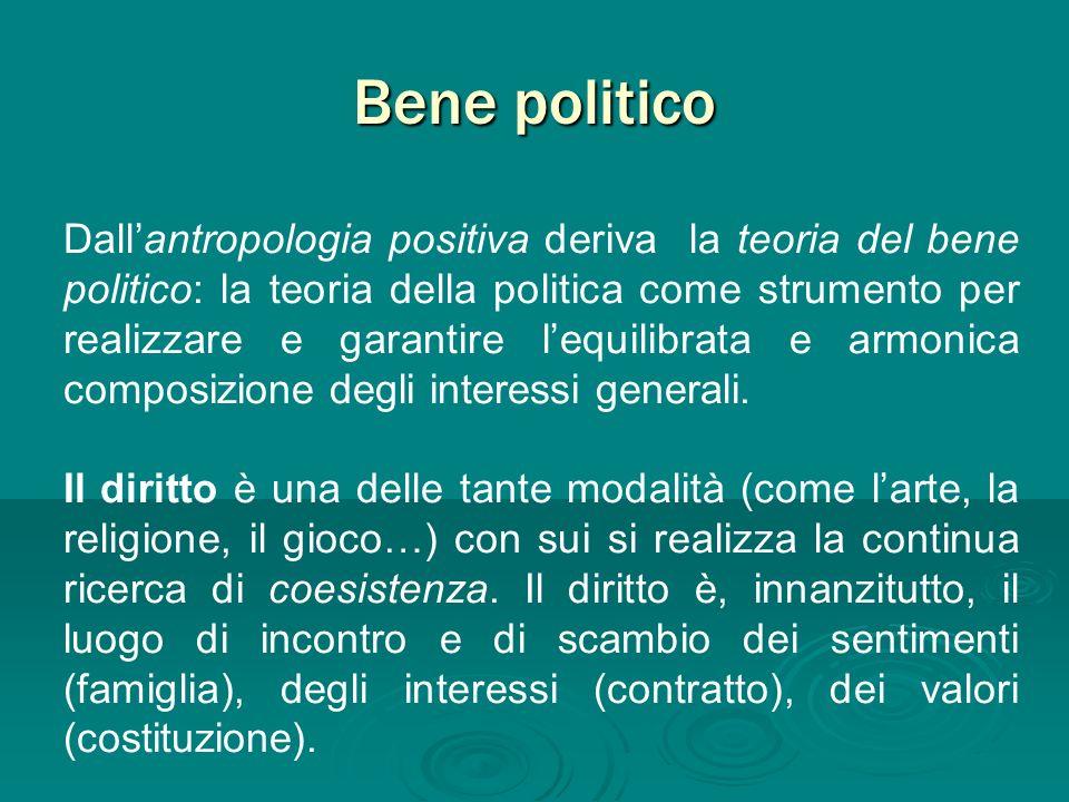 Bene politico Dallantropologia positiva deriva la teoria del bene politico: la teoria della politica come strumento per realizzare e garantire lequili