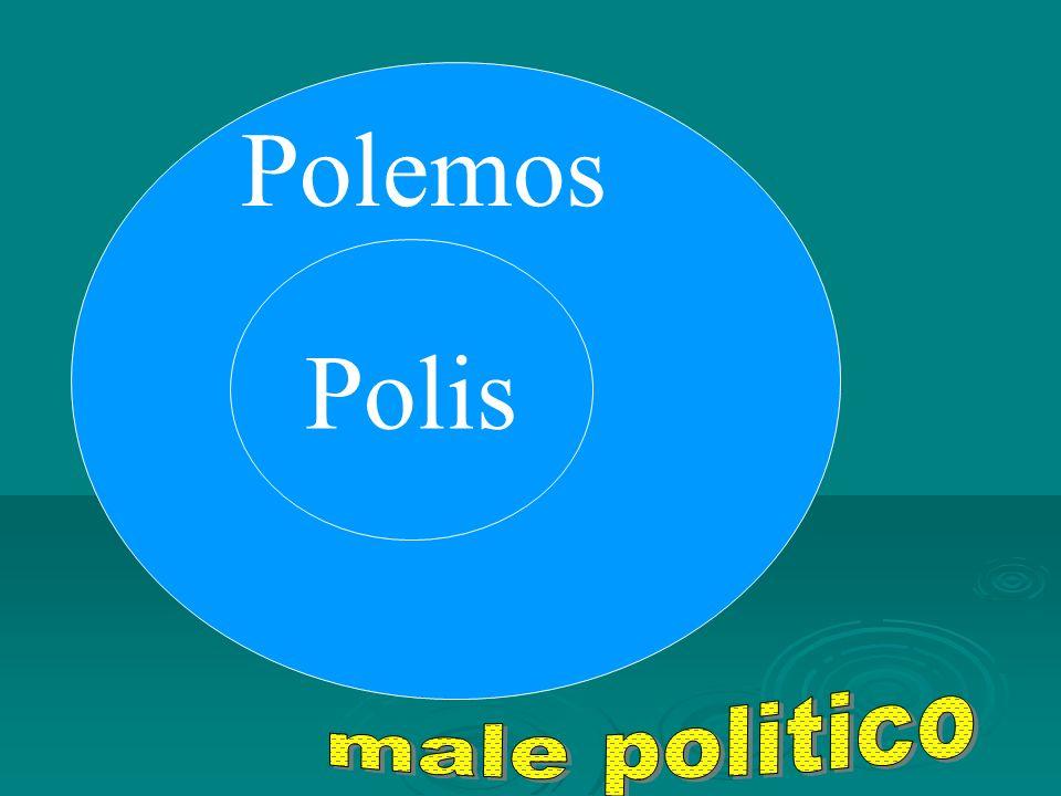 Polis Polemos
