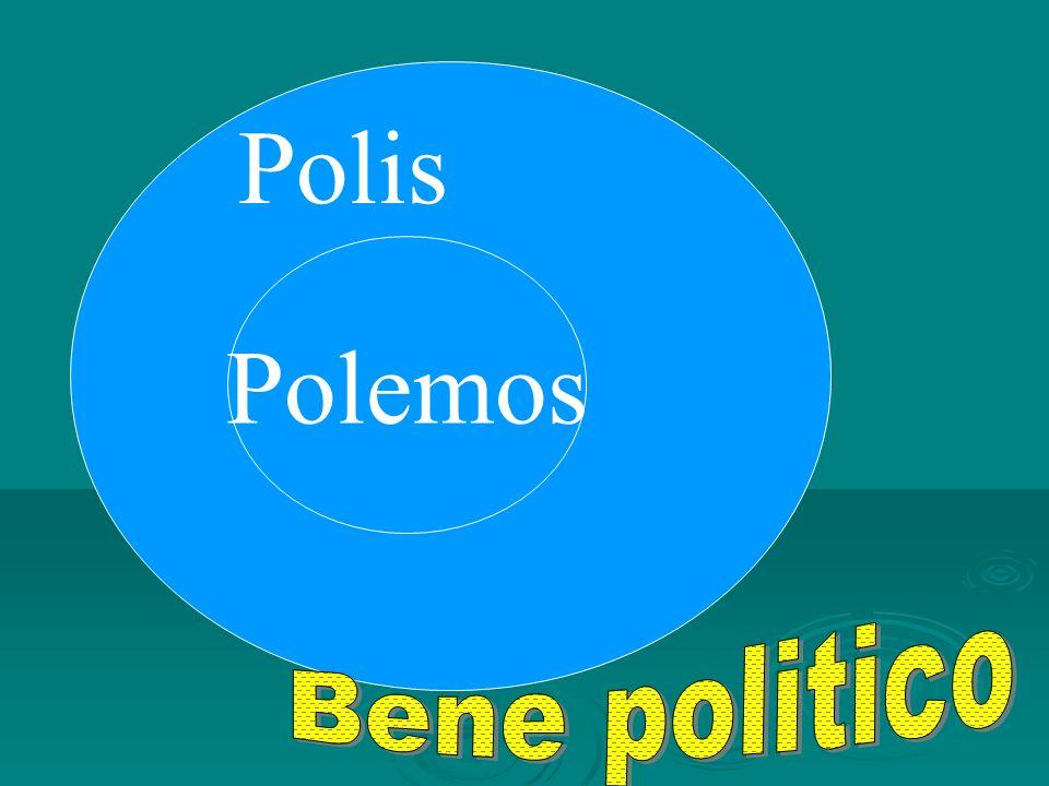 Polemos Polis