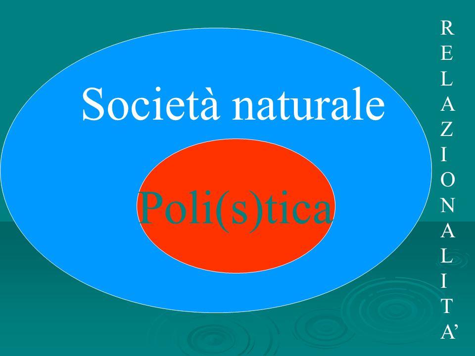 Poli(s)tica Società naturale RELAZIONALITARELAZIONALITA