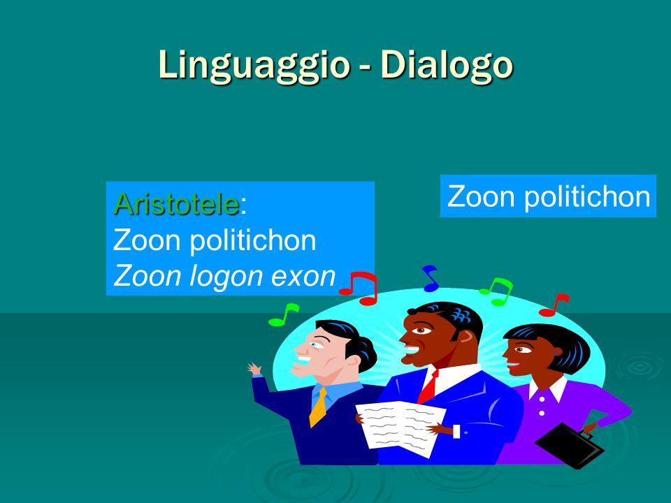 Linguaggio - Dialogo Aristotele Aristotele: Zoon politichon Zoon logon exon Zoon politichon