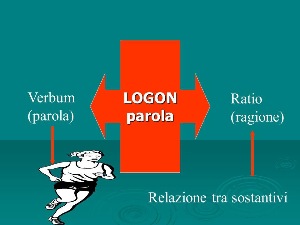 LOGONparola Verbum (parola) Ratio (ragione) Relazione tra sostantivi