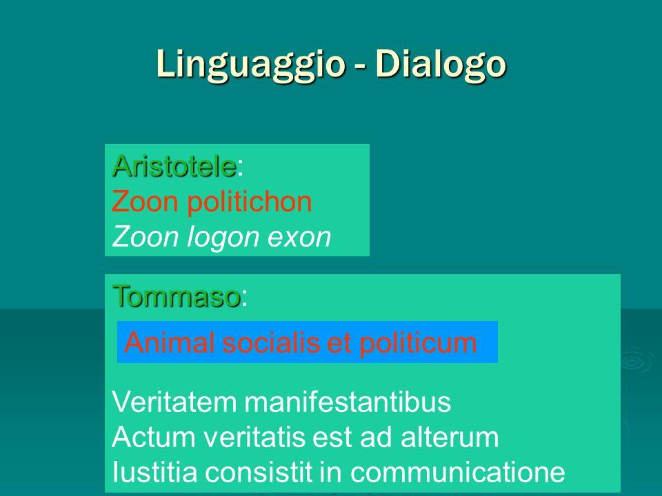 Linguaggio - Dialogo Aristotele Aristotele: Zoon politichon Zoon logon exon Tommaso Tommaso: Veritatem manifestantibus Actum veritatis est ad alterum