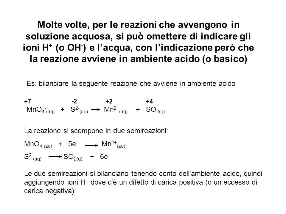 Molte volte, per le reazioni che avvengono in soluzione acquosa, si può omettere di indicare gli ioni H + (o OH - ) e lacqua, con lindicazione però ch