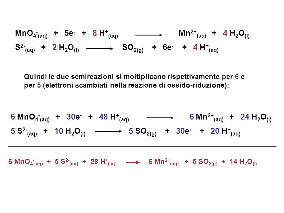 MnO 4 - (aq) + 5e - + 8 H + (aq) Mn 2+ (aq) + 4 H 2 O (l) S 2- (aq) + 2 H 2 O (l) SO 2(g) + 6e - + 4 H + (aq) Quindi le due semireazioni si moltiplica