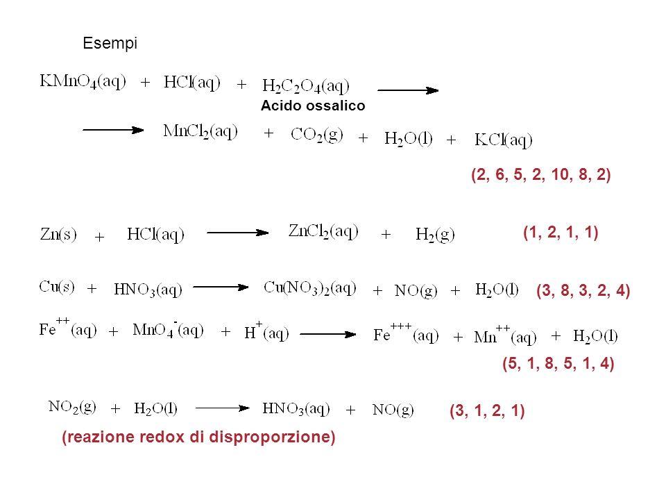 Esempi (2, 6, 5, 2, 10, 8, 2) (1, 2, 1, 1) Acido ossalico (3, 8, 3, 2, 4) (5, 1, 8, 5, 1, 4) (3, 1, 2, 1) (reazione redox di disproporzione)