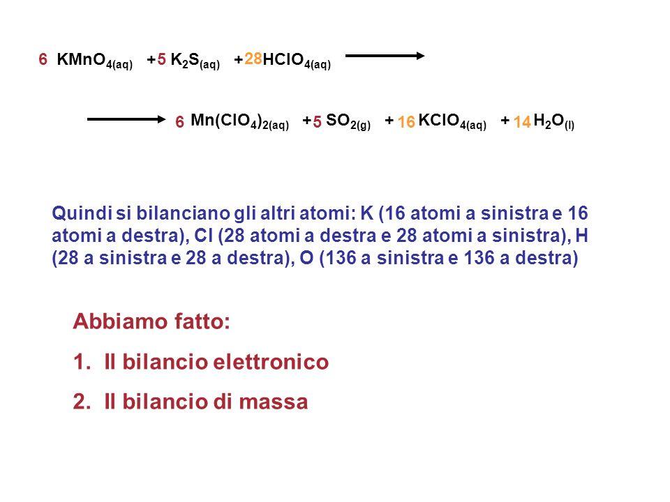 KMnO 4(aq) + K 2 S (aq) + HClO 4(aq) Mn(ClO 4 ) 2(aq) + SO 2(g) + KClO 4(aq) + H 2 O (l) 6 6 5 5 Quindi si bilanciano gli altri atomi: K (16 atomi a s