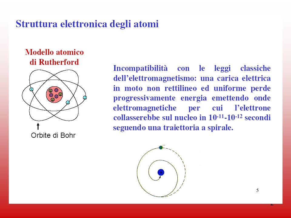 2 Orbite di Bohr
