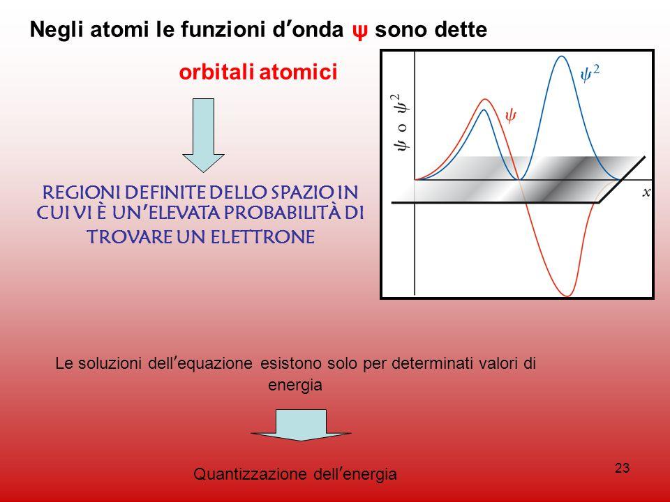 23 Negli atomi le funzioni donda ψ sono dette orbitali atomici REGIONI DEFINITE DELLO SPAZIO IN CUI VI È UNELEVATA PROBABILITÀ DI TROVARE UN ELETTRONE
