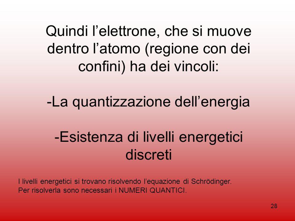 28 Quindi lelettrone, che si muove dentro latomo (regione con dei confini) ha dei vincoli: -La quantizzazione dellenergia -Esistenza di livelli energe