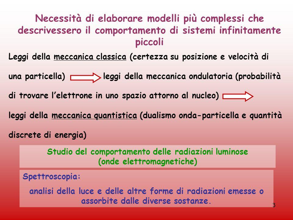 3 Leggi della meccanica classica (certezza su posizione e velocità di una particella) leggi della meccanica ondulatoria (probabilità di trovare lelett