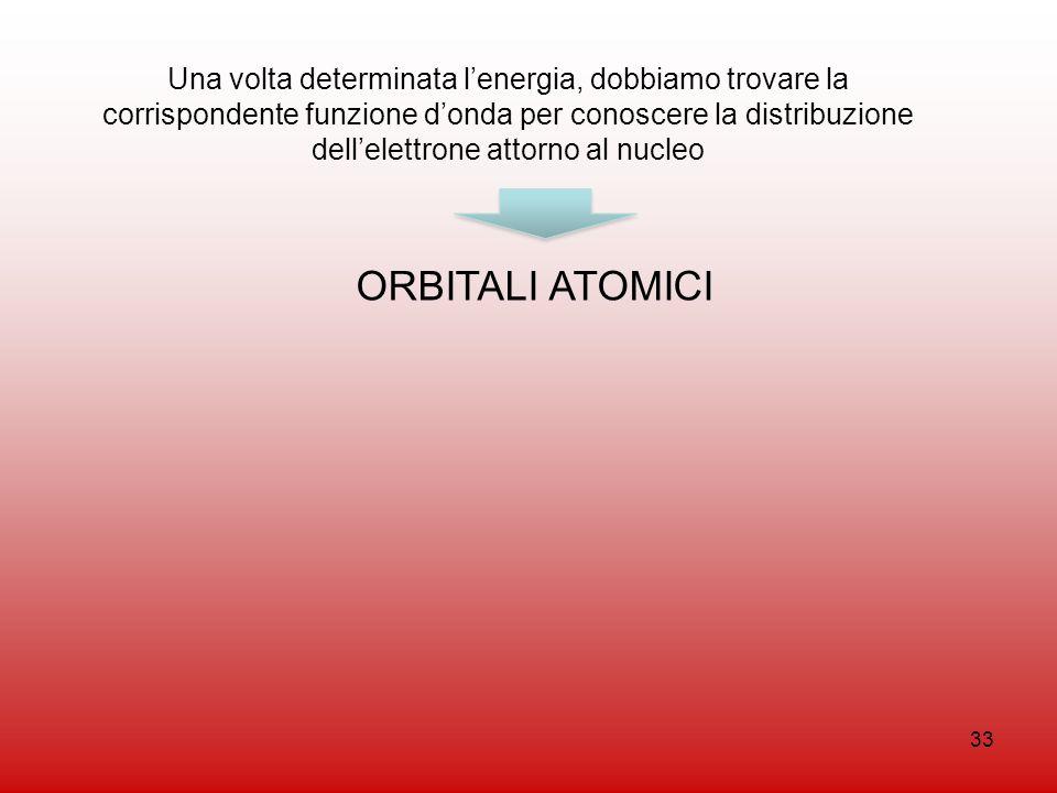 33 Una volta determinata lenergia, dobbiamo trovare la corrispondente funzione donda per conoscere la distribuzione dellelettrone attorno al nucleo OR