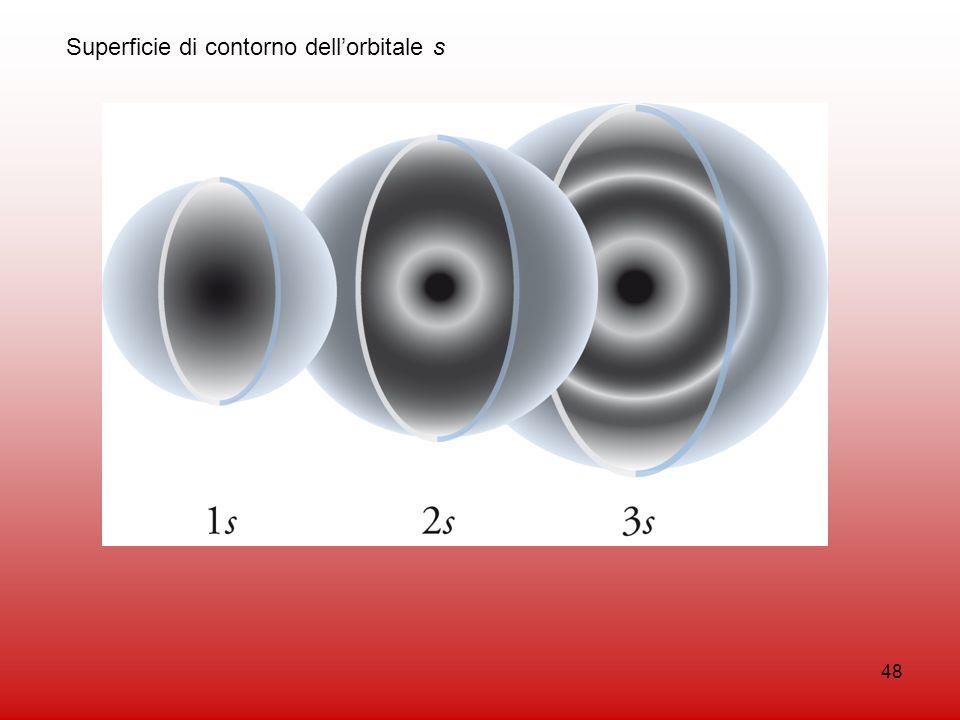 48 Superficie di contorno dellorbitale s