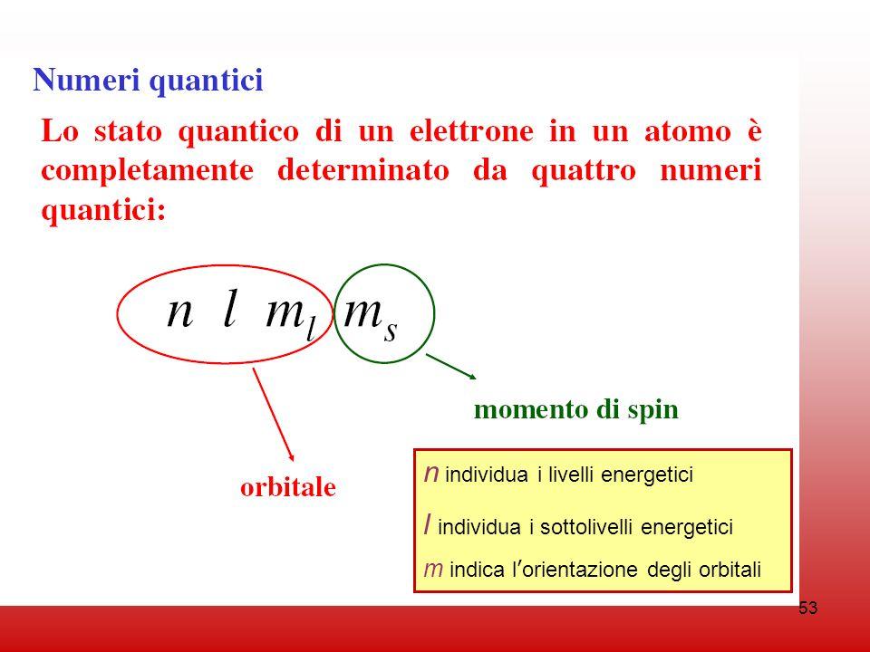53 n individua i livelli energetici l individua i sottolivelli energetici m indica lorientazione degli orbitali