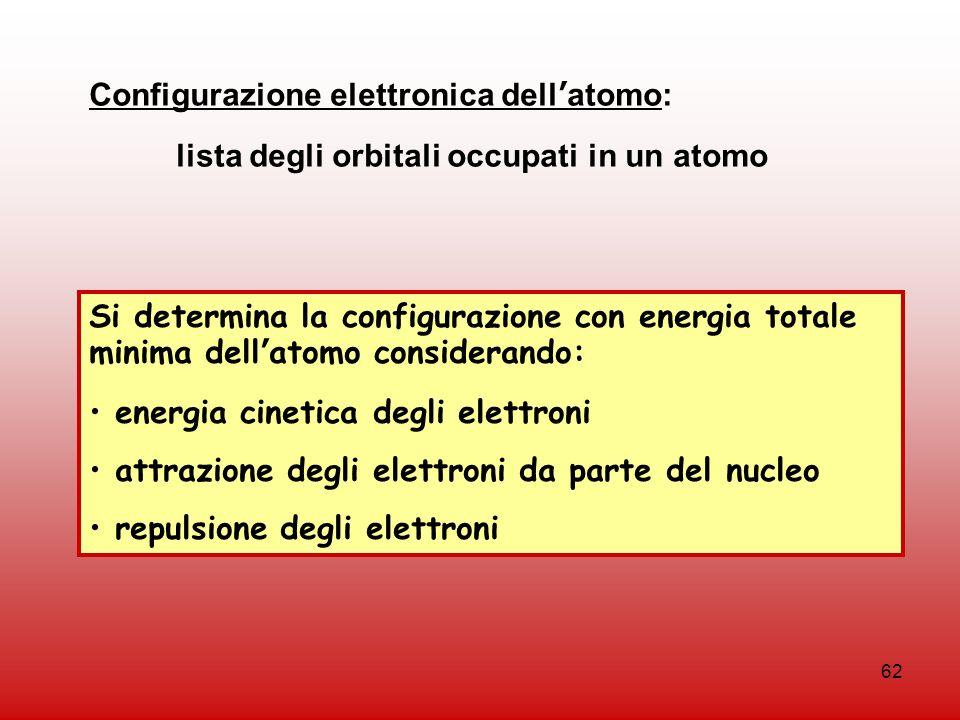 62 Configurazione elettronica dellatomo: lista degli orbitali occupati in un atomo Si determina la configurazione con energia totale minima dellatomo