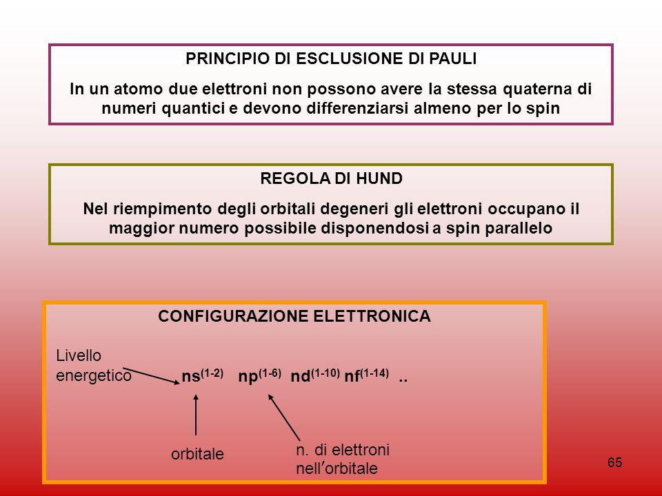 65 PRINCIPIO DI ESCLUSIONE DI PAULI In un atomo due elettroni non possono avere la stessa quaterna di numeri quantici e devono differenziarsi almeno p
