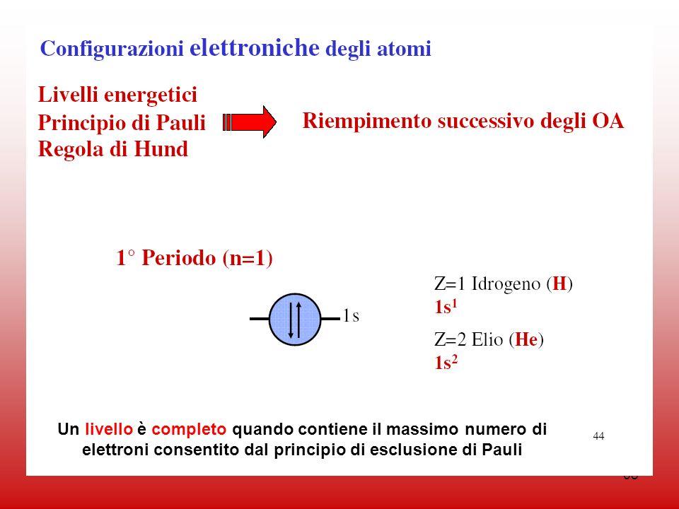 68 Un livello è completo quando contiene il massimo numero di elettroni consentito dal principio di esclusione di Pauli