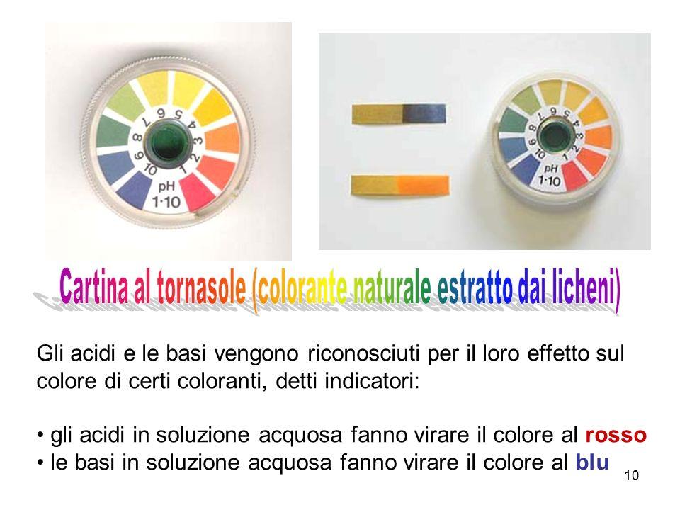 10 Gli acidi e le basi vengono riconosciuti per il loro effetto sul colore di certi coloranti, detti indicatori: gli acidi in soluzione acquosa fanno