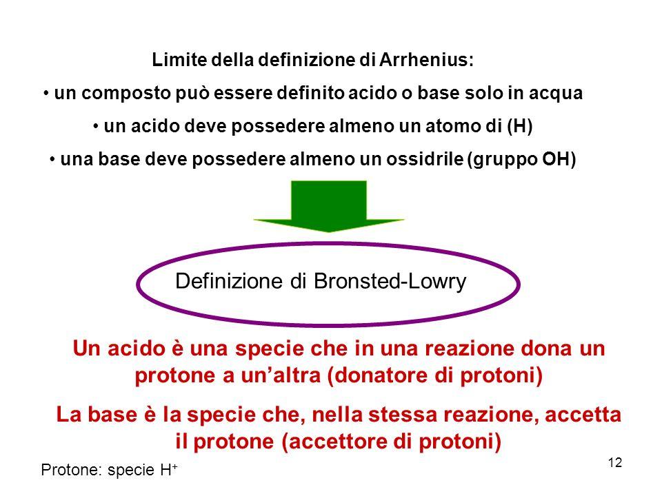 12 Limite della definizione di Arrhenius: un composto può essere definito acido o base solo in acqua un acido deve possedere almeno un atomo di (H) un