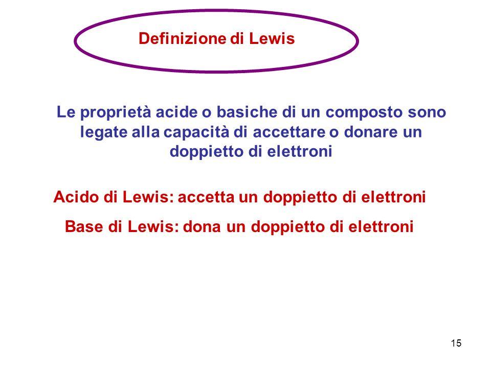 15 Definizione di Lewis Le proprietà acide o basiche di un composto sono legate alla capacità di accettare o donare un doppietto di elettroni Acido di