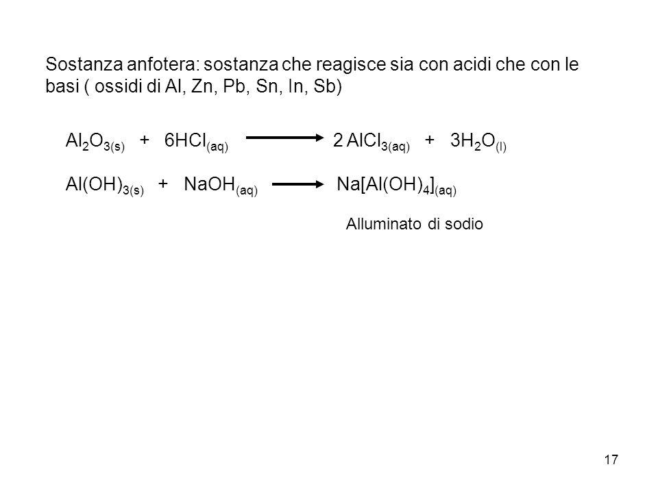17 Sostanza anfotera: sostanza che reagisce sia con acidi che con le basi ( ossidi di Al, Zn, Pb, Sn, In, Sb) Al 2 O 3(s) + 6HCl (aq) 2 AlCl 3(aq) + 3