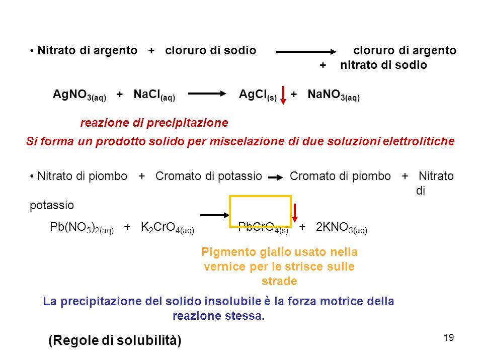 19 Nitrato di argento + cloruro di sodio cloruro di argento + nitrato di sodio AgNO 3(aq) + NaCl (aq) AgCl (s) + NaNO 3(aq) reazione di precipitazione