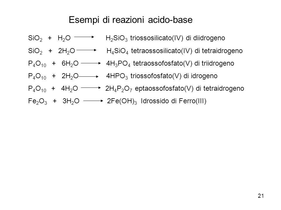 21 Esempi di reazioni acido-base SiO 2 + H 2 O H 2 SiO 3 triossosilicato(IV) di diidrogeno SiO 2 + 2H 2 O H 4 SiO 4 tetraossosilicato(IV) di tetraidro