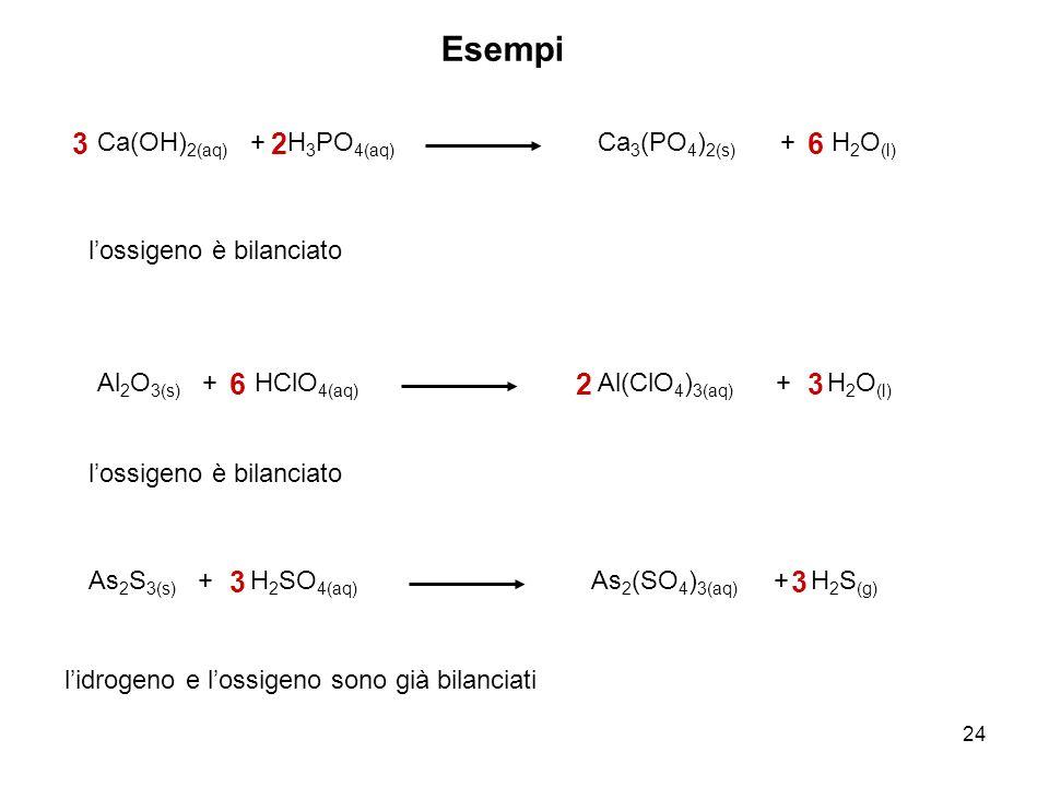 24 Esempi Ca(OH) 2(aq) + H 3 PO 4(aq) Ca 3 (PO 4 ) 2(s) + H 2 O (l) 326 lossigeno è bilanciato Al 2 O 3(s) + HClO 4(aq) Al(ClO 4 ) 3(aq) + H 2 O (l) 2