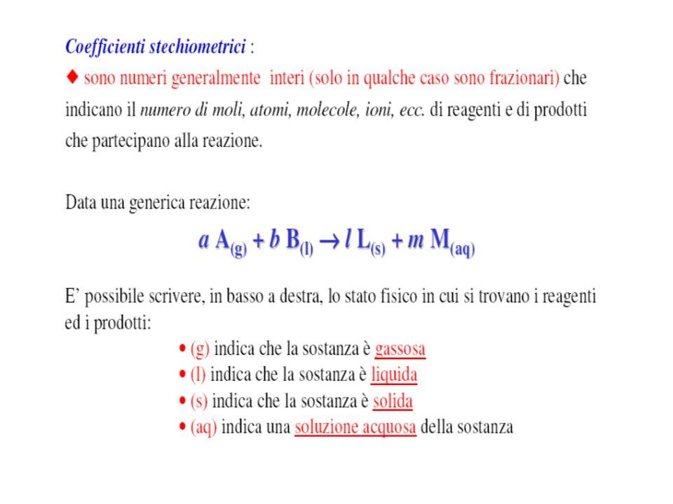 24 Esempi Ca(OH) 2(aq) + H 3 PO 4(aq) Ca 3 (PO 4 ) 2(s) + H 2 O (l) 326 lossigeno è bilanciato Al 2 O 3(s) + HClO 4(aq) Al(ClO 4 ) 3(aq) + H 2 O (l) 263 lossigeno è bilanciato As 2 S 3(s) + H 2 SO 4(aq) As 2 (SO 4 ) 3(aq) + H 2 S (g) 33 lidrogeno e lossigeno sono già bilanciati