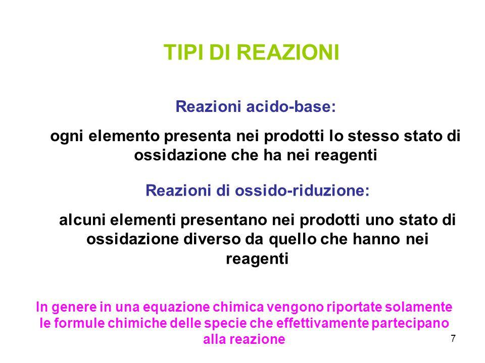 7 Reazioni acido-base: ogni elemento presenta nei prodotti lo stesso stato di ossidazione che ha nei reagenti Reazioni di ossido-riduzione: alcuni ele