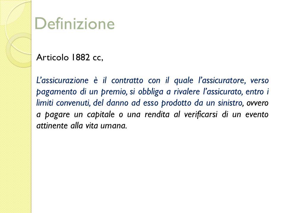 Definizione Classificazione in funzione del sinistro contemplato nel contratto allinterno del ramo danni: 1.Rischi di Riduzione di Valore; 2.Rischi Inerenti alla Persona; 3.Rischi legati a danni materiali o fisici provocati a terzi