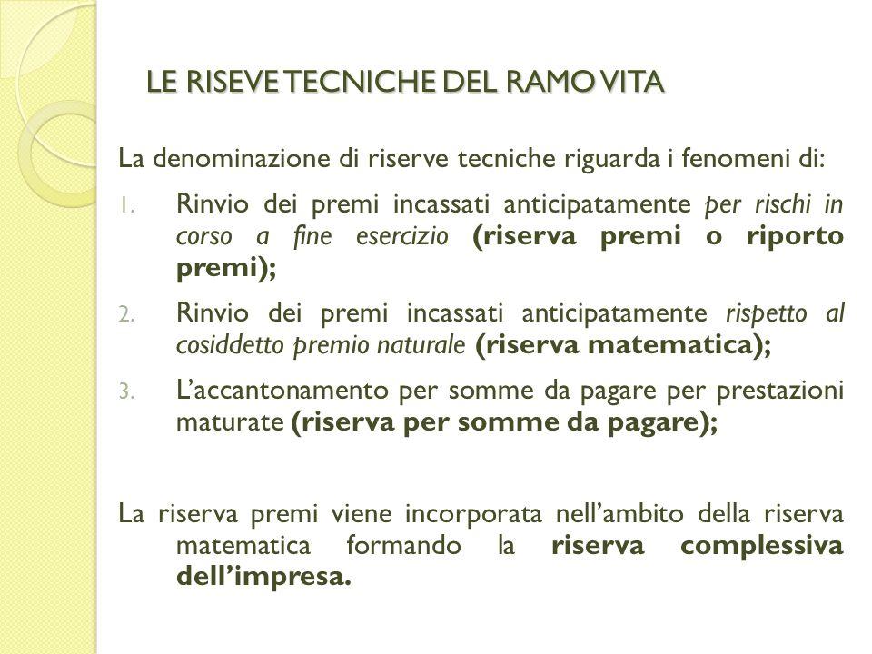 LE RISEVE TECNICHE DEL RAMO VITA La denominazione di riserve tecniche riguarda i fenomeni di: 1.