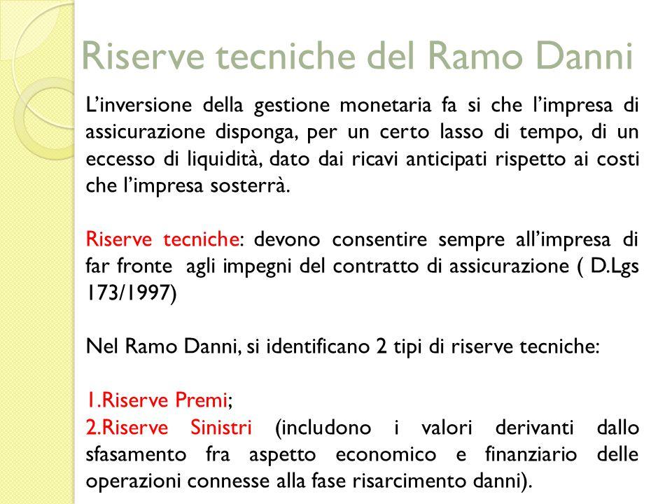 Riserve tecniche del Ramo Danni Linversione della gestione monetaria fa si che limpresa di assicurazione disponga, per un certo lasso di tempo, di un eccesso di liquidità, dato dai ricavi anticipati rispetto ai costi che limpresa sosterrà.