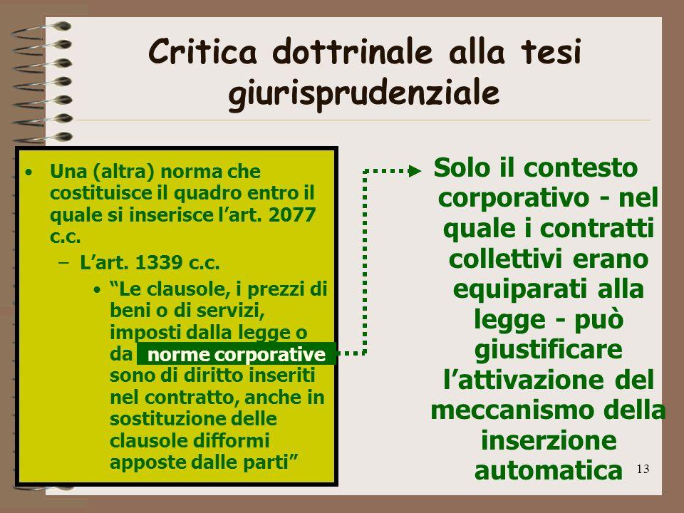 13 Critica dottrinale alla tesi giurisprudenziale Una (altra) norma che costituisce il quadro entro il quale si inserisce lart. 2077 c.c. –Lart. 1339