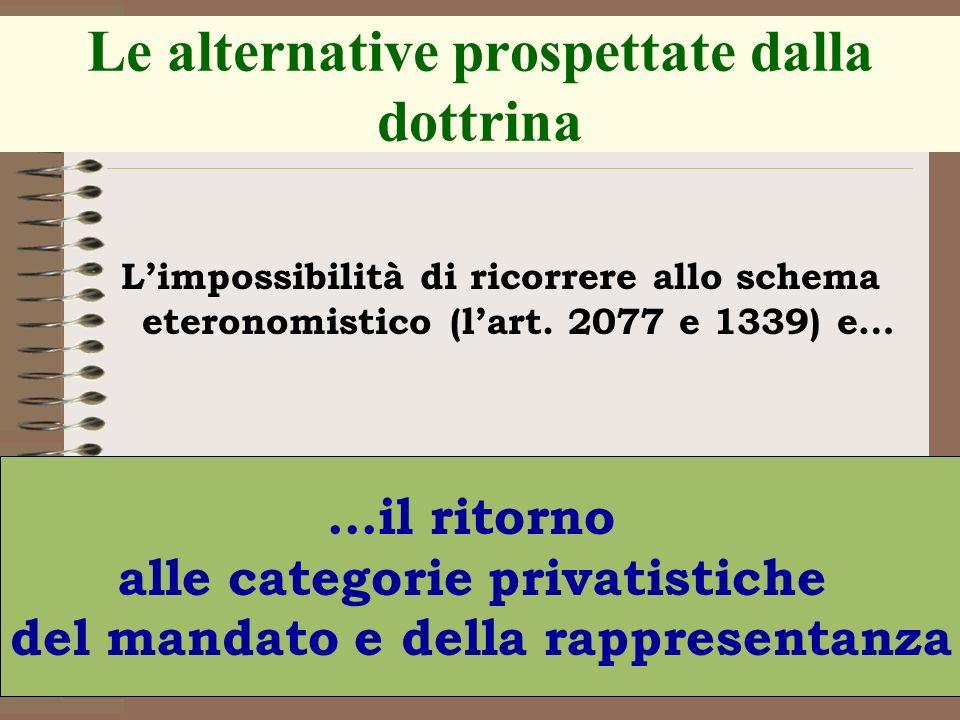 14 Le alternative prospettate dalla dottrina Limpossibilità di ricorrere allo schema eteronomistico (lart. 2077 e 1339) e… …il ritorno alle categorie