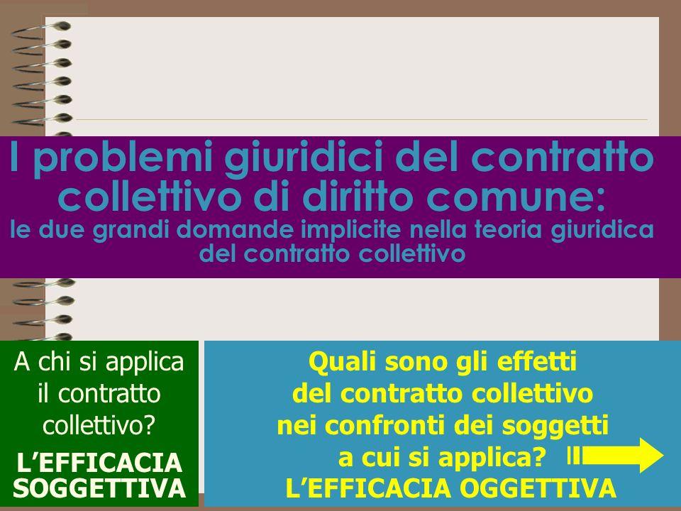 2 A chi si applica il contratto collettivo? LEFFICACIA SOGGETTIVA Quali sono gli effetti del contratto collettivo nei confronti dei soggetti a cui si