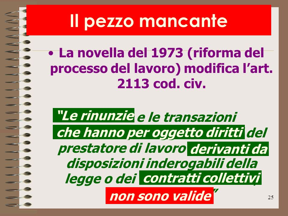 25 Il pezzo mancante La novella del 1973 (riforma del processo del lavoro) modifica lart. 2113 cod. civ. Le rinunzie e le transazioni che hanno per og