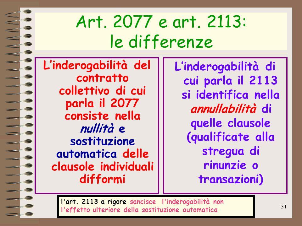 31 Art. 2077 e art. 2113: le differenze Linderogabilità del contratto collettivo di cui parla il 2077 consiste nella nullità e sostituzione automatica
